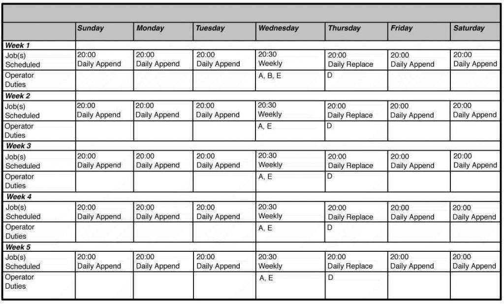 Restaurant Work Schedule Template Excel