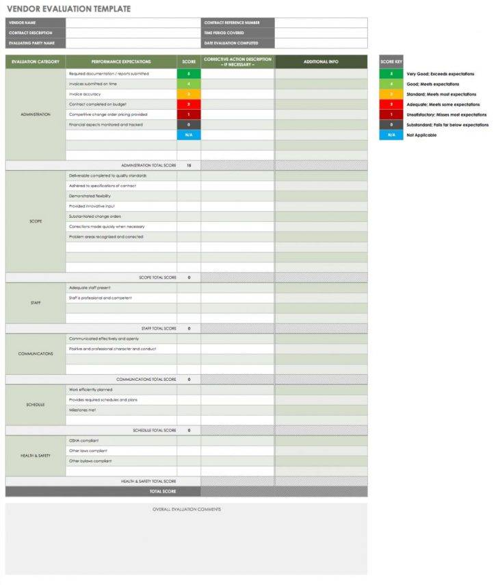 Rfp (request For Proposal) Evaluation Template