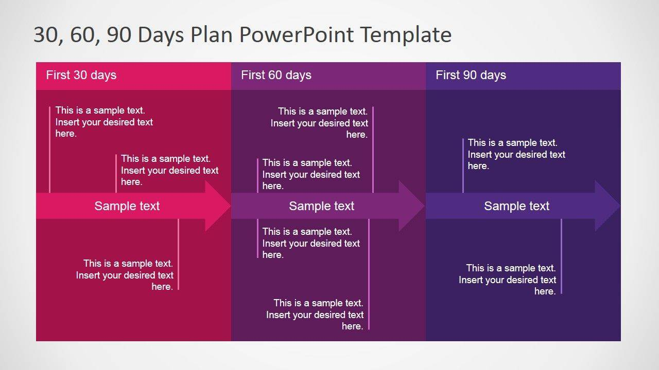 Sales Action Plan Template Powerpoint