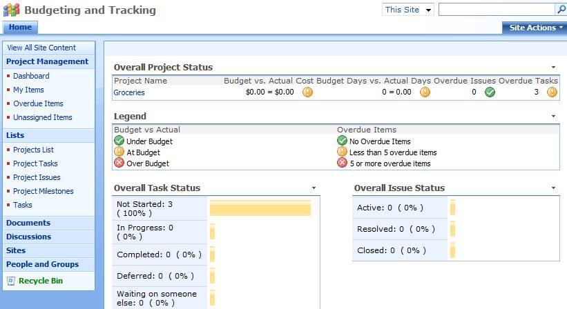 Sharepoint 2010 Task Management Templates