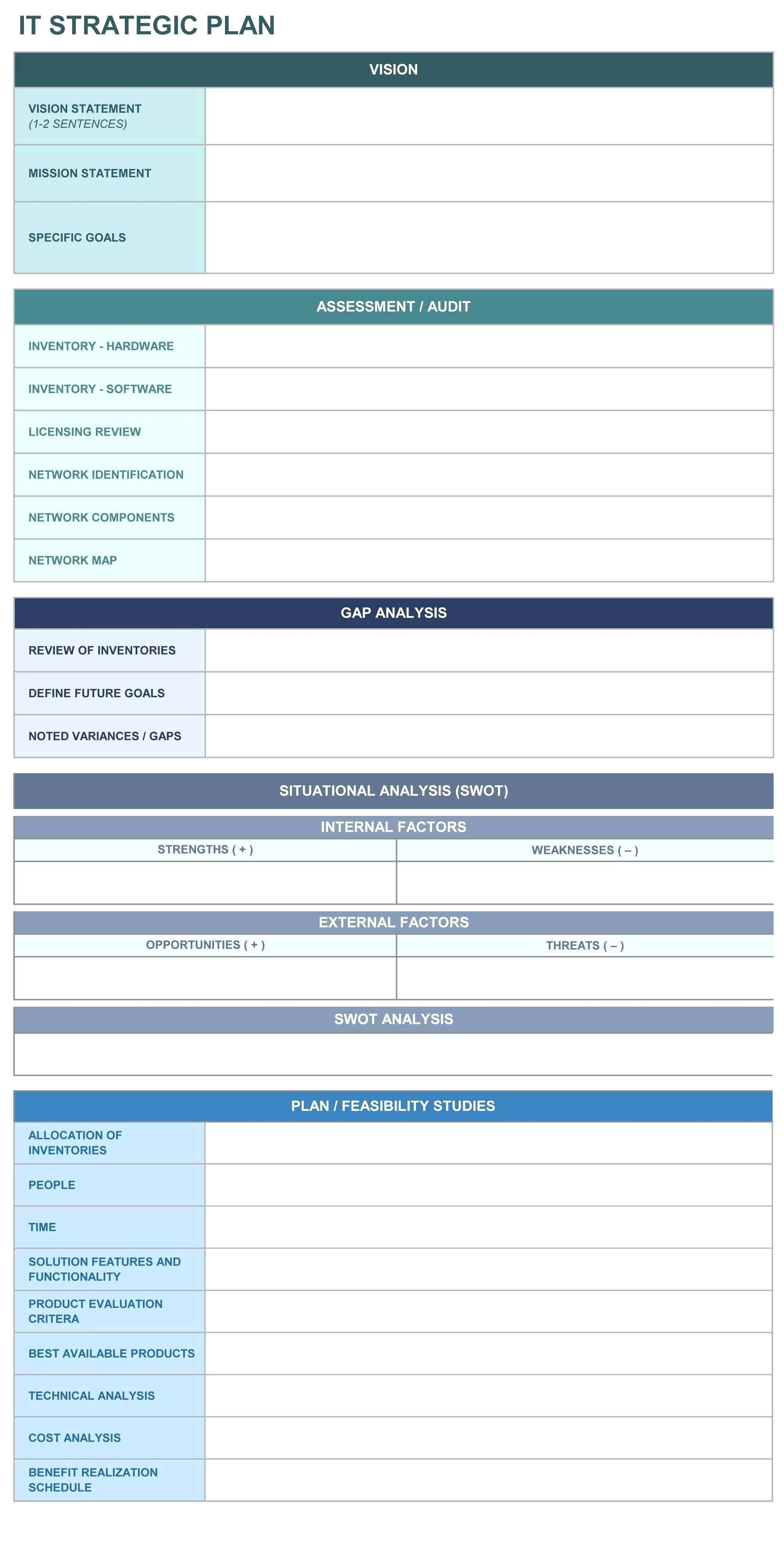 Sharepoint Online Project Management Templates - Templates
