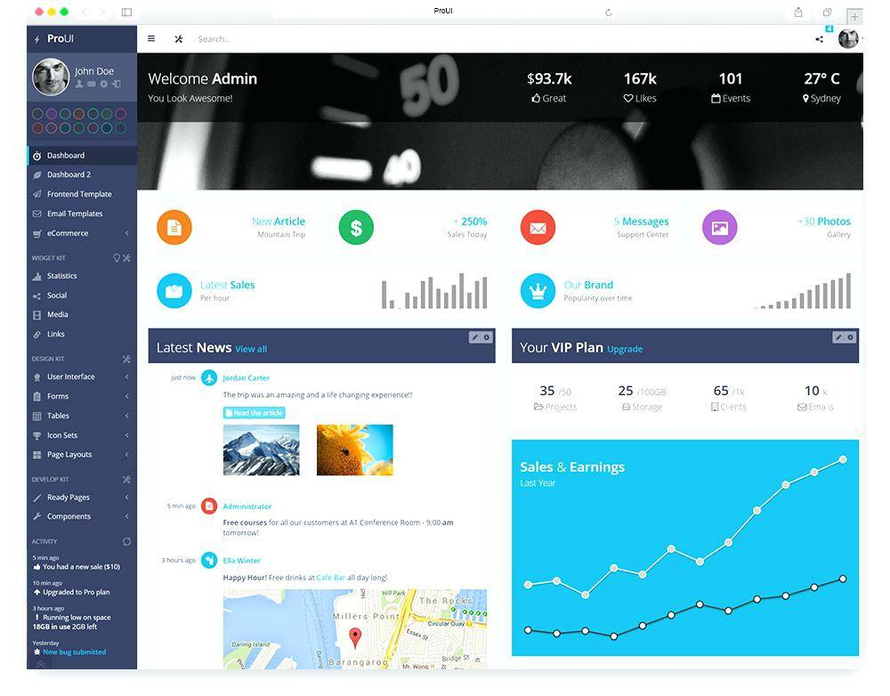 Simple Dashboard Templates Bootstrap
