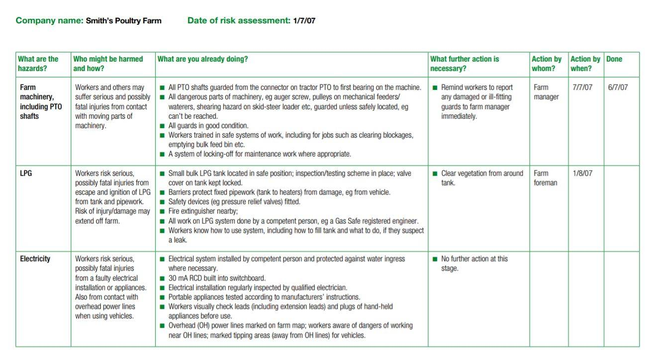 Slips Trips And Falls Risk Assessment Form