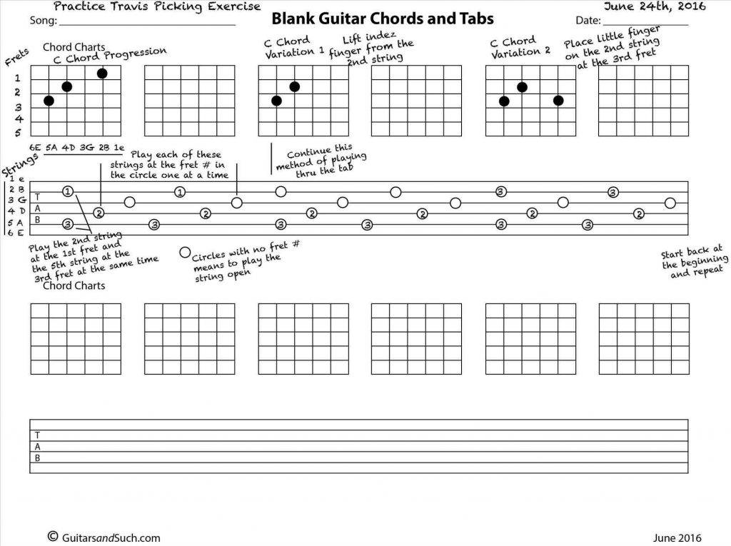 Strat Routing Template Pdf
