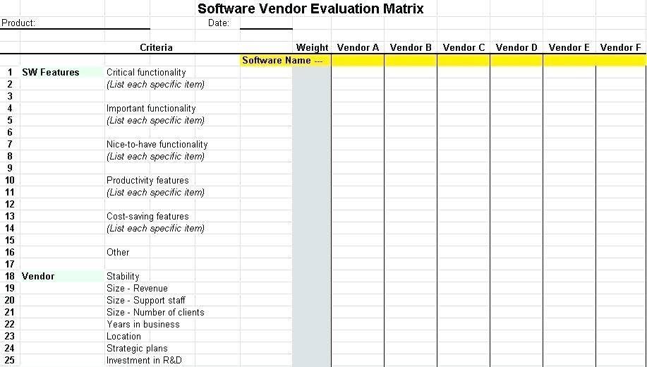 Supplier Performance Evaluation Matrix Template