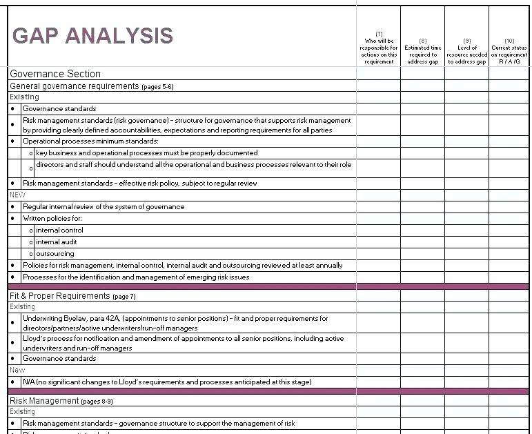Supplier Risk Assessment Example