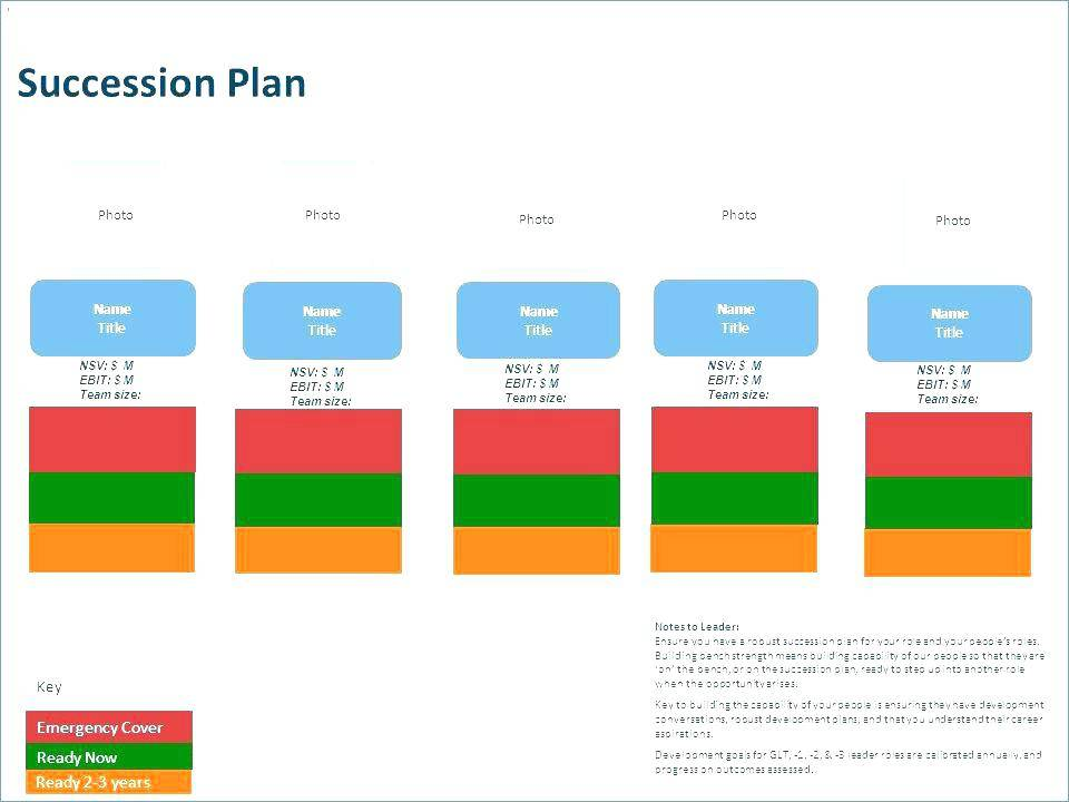 Talent And Succession Planning Templates