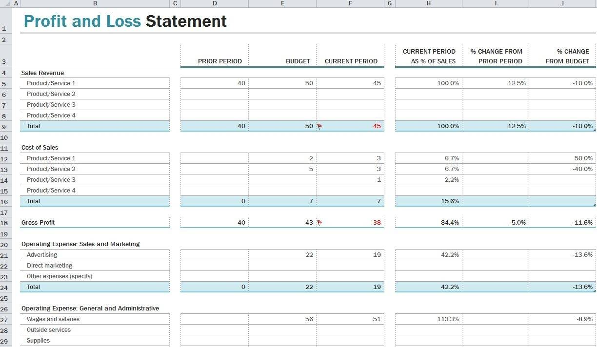 Template Profit And Loss Statement Excel