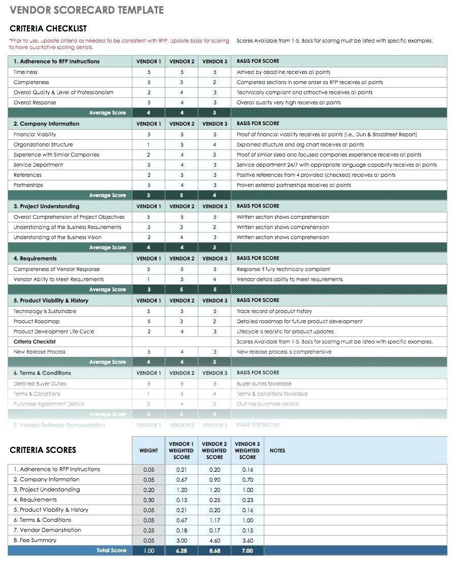 Template Rfi Document Sample