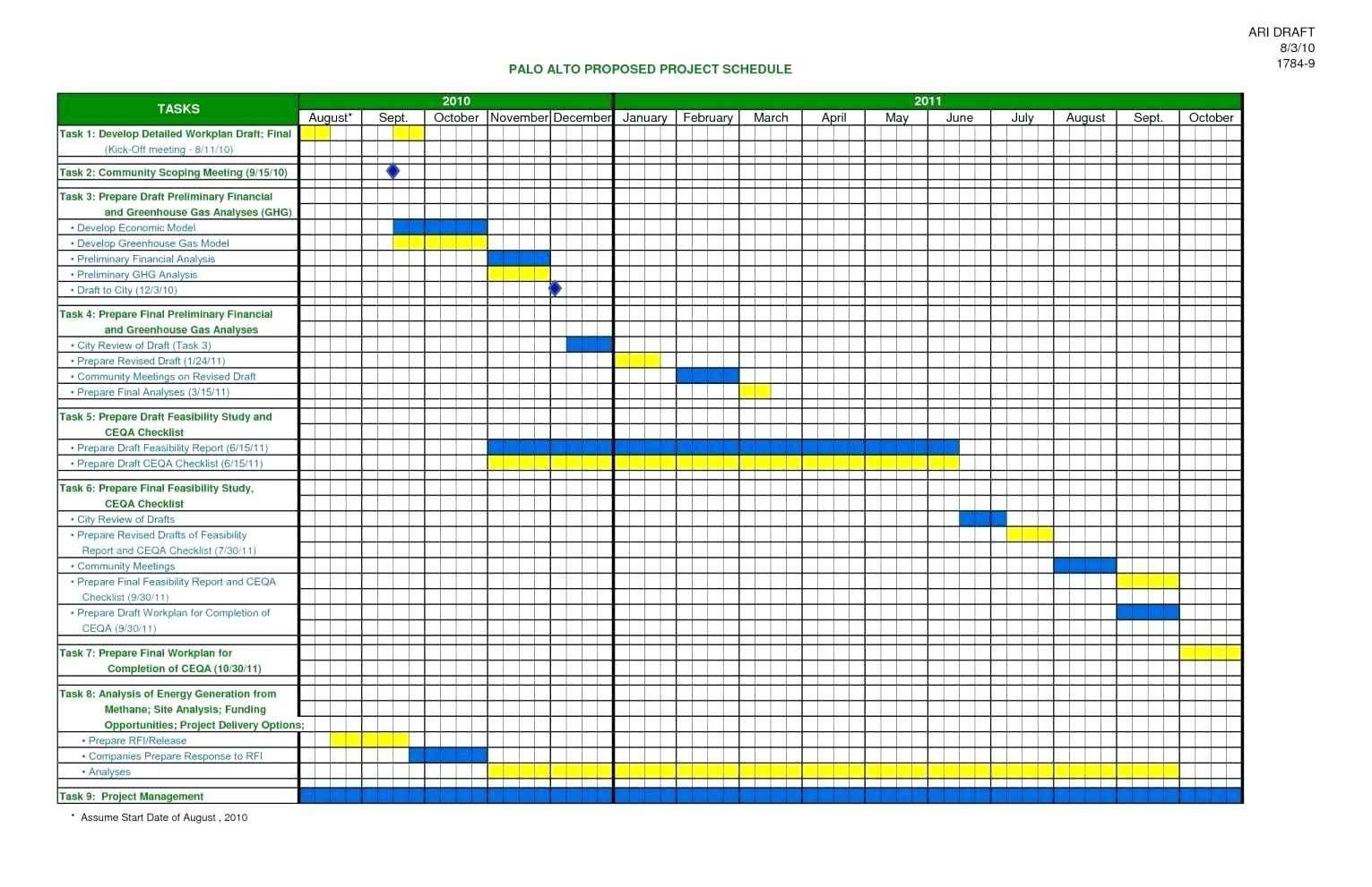 Timeline Template Tool