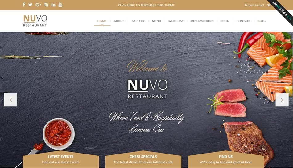 Top Wordpress Themes For Restaurants