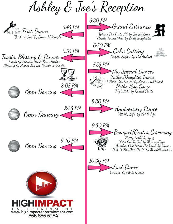 Traditional Wedding Reception Program Examples