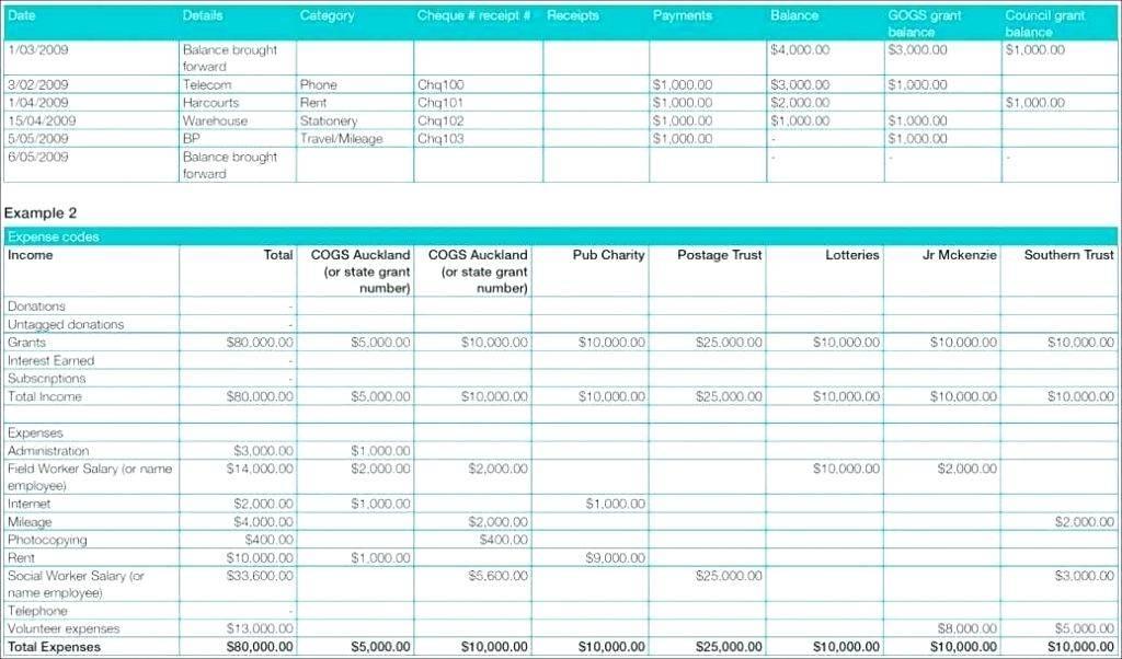 Vendor Management Assessment Template