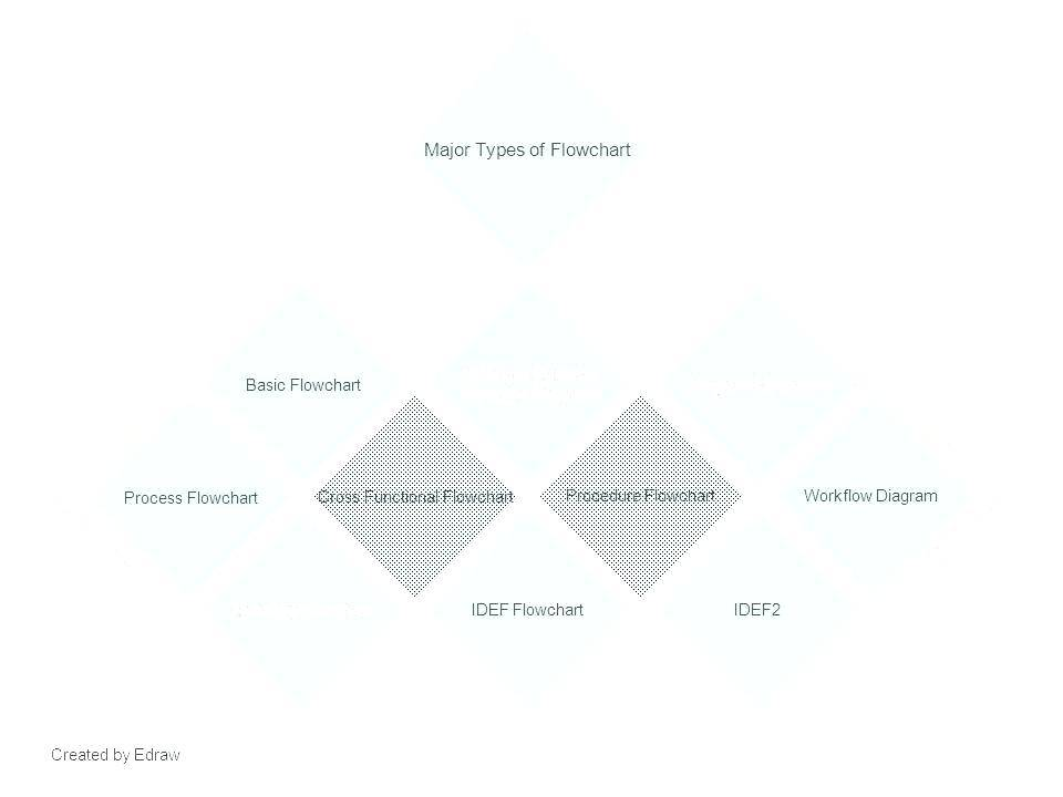 Visio Flowchart Shapes Download