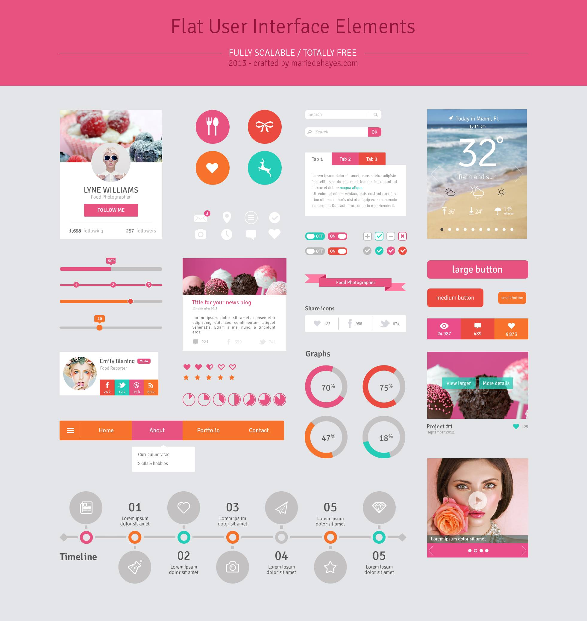 Web Design Wireframe Psd